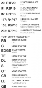 mock draft series